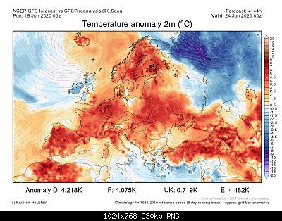Analisi modelli estate 2020-anom2m_f144_europe.png