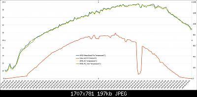 Arriva l'estate: confronto schermi solare-annotazione-2020-06-20-213809.jpg