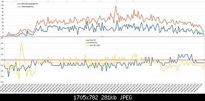 Arriva l'estate: confronto schermi solare-annotazione-2020-06-20-214730.jpg