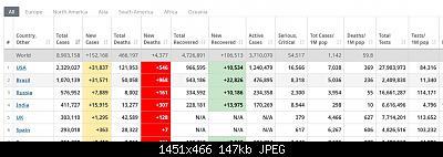 Nuovo Virus Cinese-annotation-2020-06-21-011541.jpg