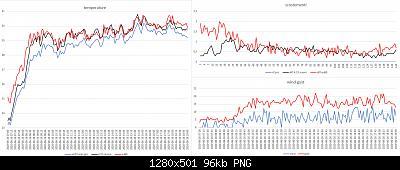 Arriva l'estate: confronto schermi solare-grafici-meteo-26-06-2020-forum.jpg