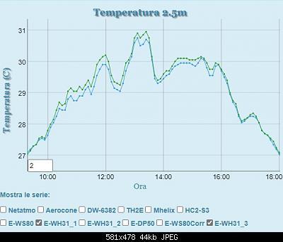 Arriva l'estate: confronto schermi solare-annotazione-2020-06-27-010709.jpg