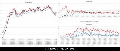 Arriva l'estate: confronto schermi solare-grafici-meteo-27-06-2020-forum.jpg