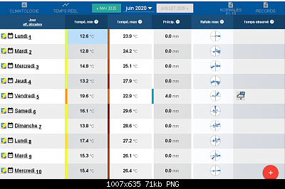 Giugno 2020: anomalie termiche e pluviometriche-ji.png