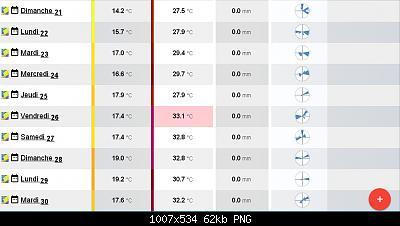 Giugno 2020: anomalie termiche e pluviometriche-mi.png