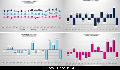 Giugno 2020: anomalie termiche e pluviometriche-giugno-anom-2020.jpg
