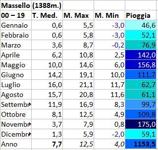 Torino e provincia luglio 2020-massello.jpg