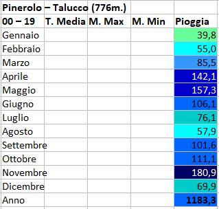 Torino e provincia luglio 2020-talucco.jpg
