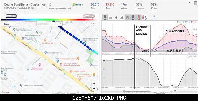MeteoTracker - la stazione meteo mobile-20200225_via_del_sole.jpg