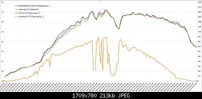 Arriva l'estate: confronto schermi solare-annotazione-2020-07-03-212437.jpg