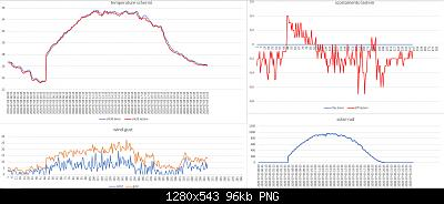 Arriva l'estate: confronto schermi solare-confronto-davis-lastemdel-03-07-2020.jpg