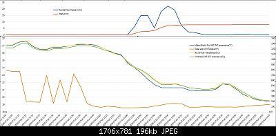 Arriva l'estate: confronto schermi solare-annotazione-2020-07-04-143514.jpg