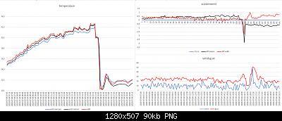 Arriva l'estate: confronto schermi solare-grafici-meteo-04-07-2020-forum.jpg