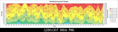 Nowcasting FVG - Veneto orientale e centrale LUGLIO 2020-zt.jpg