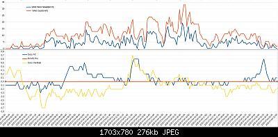 Arriva l'estate: confronto schermi solare-annotazione-2020-07-04-222800.jpg