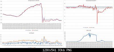 Arriva l'estate: confronto schermi solare-grafici-04-06-2020-.jpg