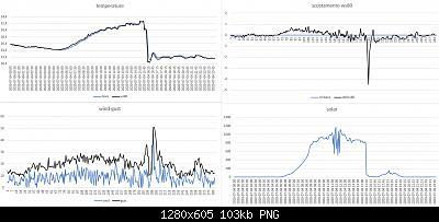 Arriva l'estate: confronto schermi solare-confronto-04-07-2020.jpg