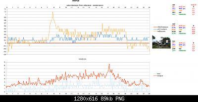 Arriva l'estate: confronto schermi solare-schermata-2020-07-05-11-31-47.jpg