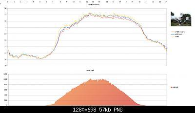 Arriva l'estate: confronto schermi solare-schermata-2020-07-05-11-32-16.jpg