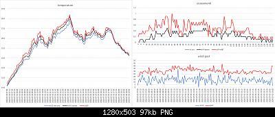 Arriva l'estate: confronto schermi solare-grafici-meteo-05-07-2020-forum.jpg