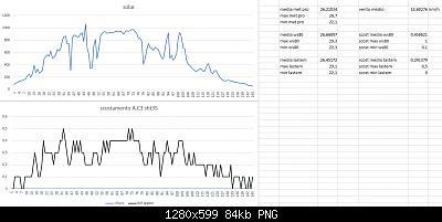 Arriva l'estate: confronto schermi solare-solar-scost-max-min-05-07-2020-forum.jpg