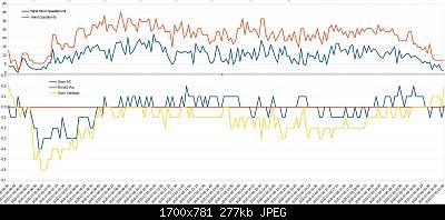 Arriva l'estate: confronto schermi solare-annotazione-2020-07-05-225041.jpg