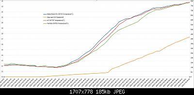 Arriva l'estate: confronto schermi solare-annotazione-2020-07-06-091956.jpg