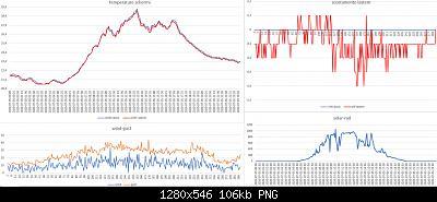 Arriva l'estate: confronto schermi solare-confronto-davis-lastem-05-07-2020.jpg