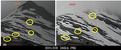 Nowcasting nivoglaciale Alpi estate 2020-confronto.png
