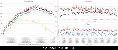 Arriva l'estate: confronto schermi solare-grafici-meteo-08-07-2020-forum.jpg