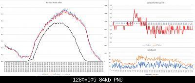 Arriva l'estate: confronto schermi solare-confronto-davis-lastem-08-07-2020.jpg