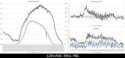 Arriva l'estate: confronto schermi solare-confronto-davis-ws80-08-07-2020.jpg