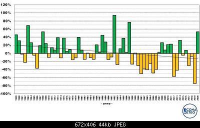 Analisi modelli estate 2020, tentativo 2-giugno-piogge.jpg