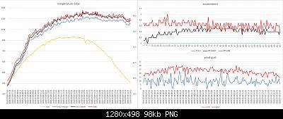 Arriva l'estate: confronto schermi solare-grafici-meteo-09-07-2020-forum.jpg