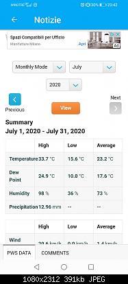 Luglio 2020: anomalie termiche e pluviometriche-screenshot_20200709_234217_com.wunderground.android.weather.jpg