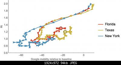 Nuovo Virus Cinese-mobility.jpg