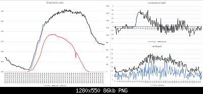 Arriva l'estate: confronto schermi solare-confronto-davis-ws80-09-07-2020.jpg