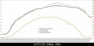 Arriva l'estate: confronto schermi solare-annotazione-2020-07-10-213703.jpg