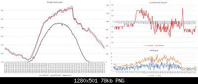 Arriva l'estate: confronto schermi solare-confronto-davis-lastem-10-10-2020.jpg