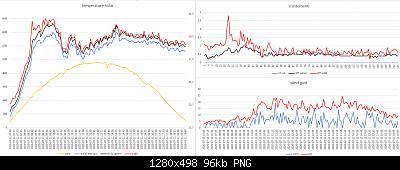 Arriva l'estate: confronto schermi solare-grafici-meteo-11-07-2020-forum.jpg