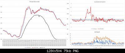 Arriva l'estate: confronto schermi solare-confronto-davis-lastem-11-07-2020.jpg