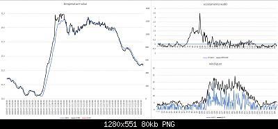 Arriva l'estate: confronto schermi solare-confronto-davis-ws80-11-07-2020.jpg