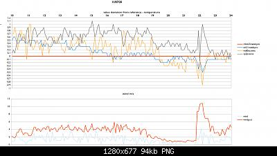 Arriva l'estate: confronto schermi solare-schermata-2020-07-12-09-08-25.jpg
