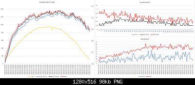 Arriva l'estate: confronto schermi solare-grafici-12-07-2020-forum.jpg