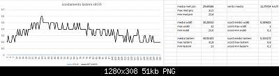 Arriva l'estate: confronto schermi solare-scost-medie-max-min-12-07-2020-forum.jpg