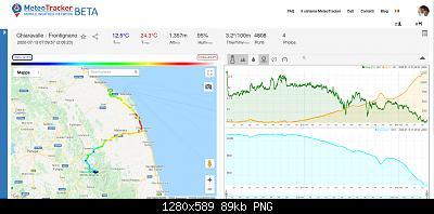 MeteoTracker - la stazione meteo mobile-schermata-2020-07-13-13-54-39.jpg