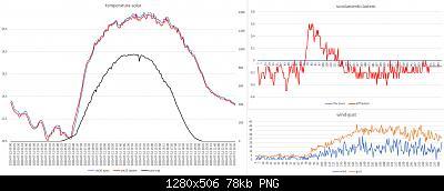 Arriva l'estate: confronto schermi solare-confronto-davis-lastem-12-07-2020.jpg