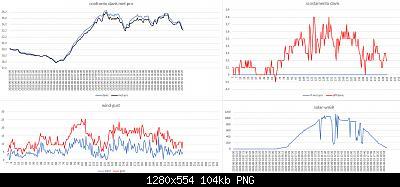 evoluzione di una Vp2-confronto-davis-met-pro-18-06-2020.jpg