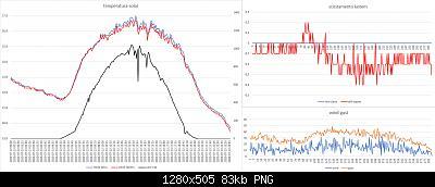 Arriva l'estate: confronto schermi solare-confronto-davis7714-lastem-13-07-2020.jpg
