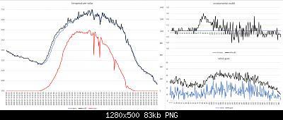 Arriva l'estate: confronto schermi solare-confronto-davis-ws80-13-07-2020.jpg